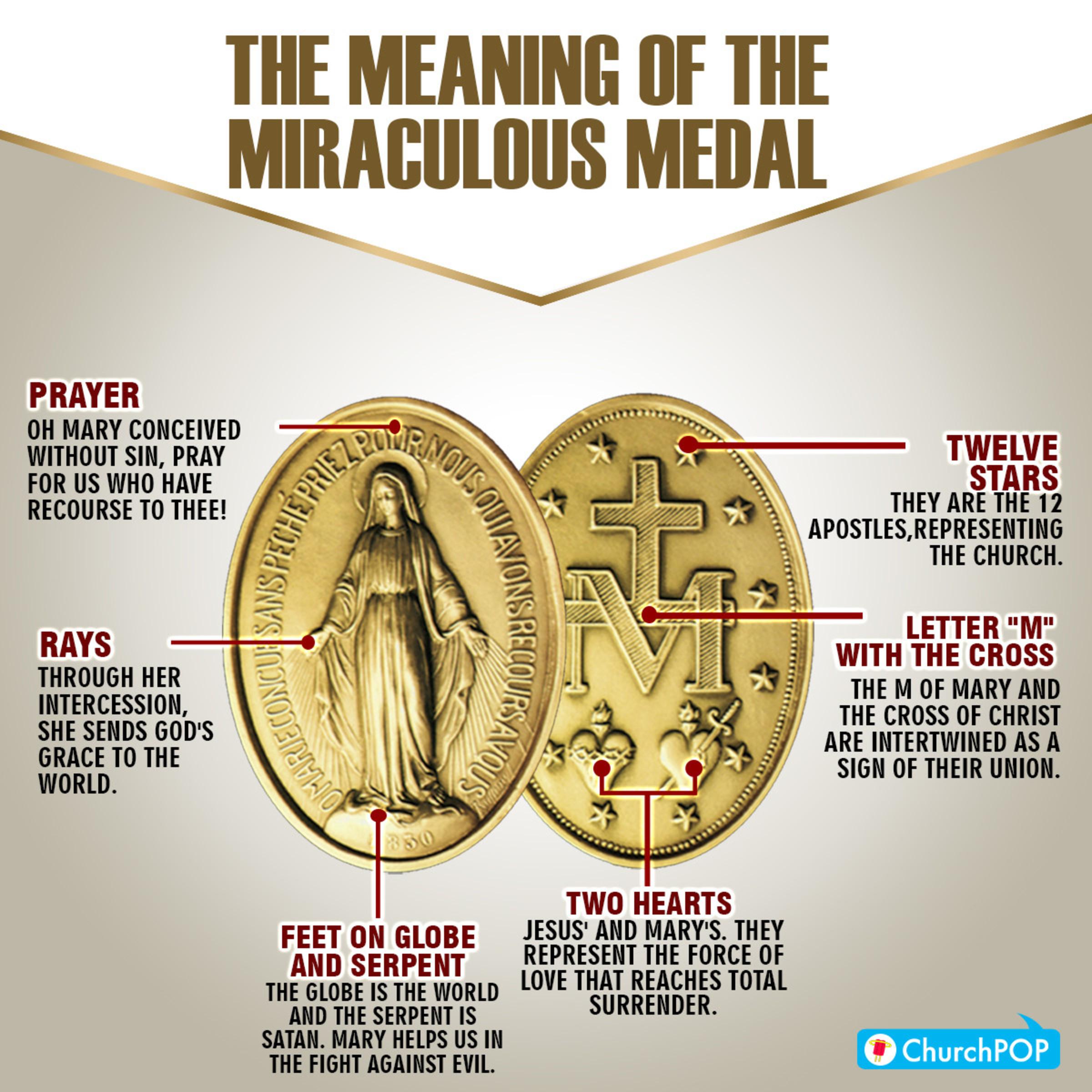 Medalla Milagrosa Ing