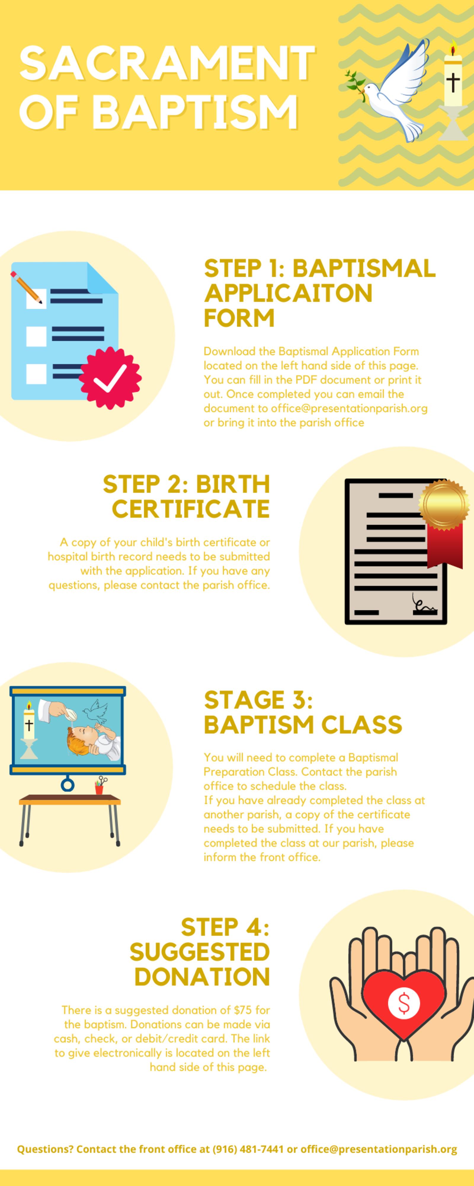 Sacrament Of Baptism   Website